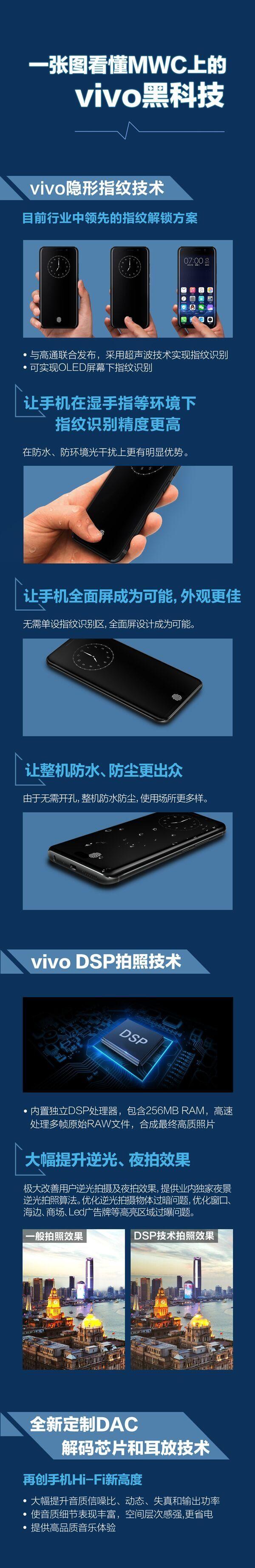 Vivo показала смартфон, где дисплей умеет распознавать отпечаток пальца – фото 4