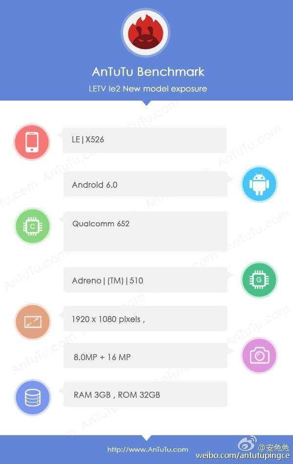 LeEco Le 2 (X526) с процессором Snapdragon 652 засветился в AnTuTu – фото 2