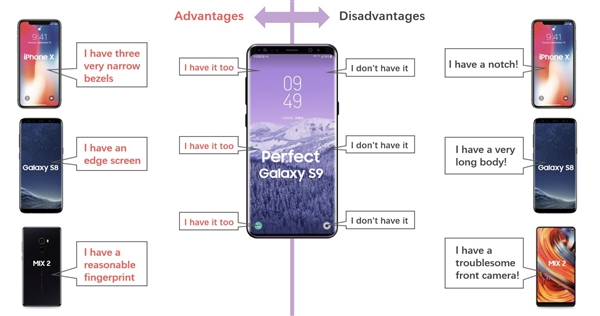 Samsung Galaxy S9 и Galaxy S9+: назвали все характеристики флагманов – фото 2