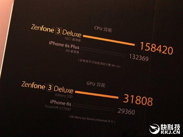 ASUS ZenFone 3 Deluxe стал первым смартфоном на чипе Snapdragon 821 и захватил лидерство в AnTuTu (158420 баллов) – фото 1
