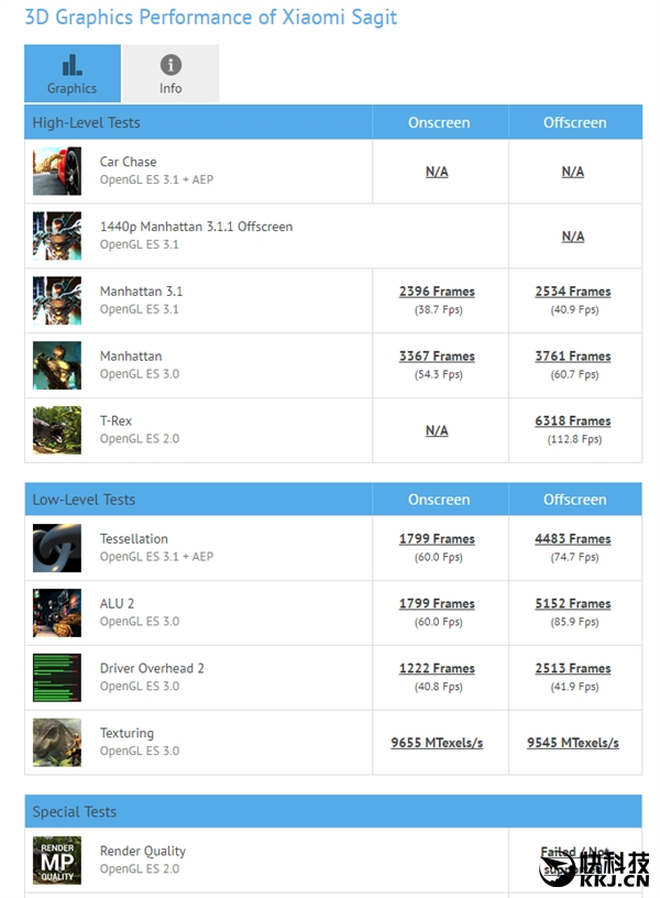 Xiaomi Mi6 протестирован в GFXBench – фото 2