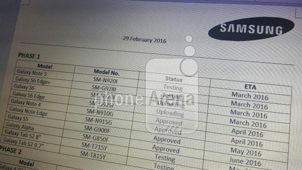 Уточненный график обновления гаджетов Samsung до Android 6.0 Marshmallow – фото 1