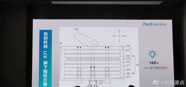 Китайцы придумали дисплейный сканер отпечатков пальцев, работающий с ЖК-матрицами – фото 1