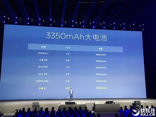Xiaomi Mi6 с двойной камерой, Snapdragon 835 и в трех версиях дебютировал – фото 4