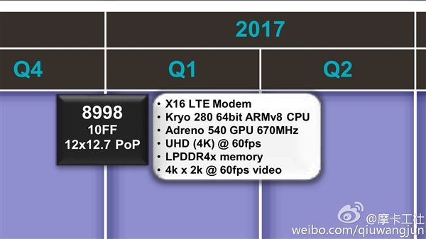 Snapdragon 835 получит восемь ядер Kryo 280 и самый быстрый LTE модем – фото 2
