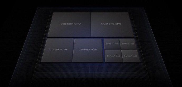 Samsung представила чип Exynos 9820 для флагманов – фото 2