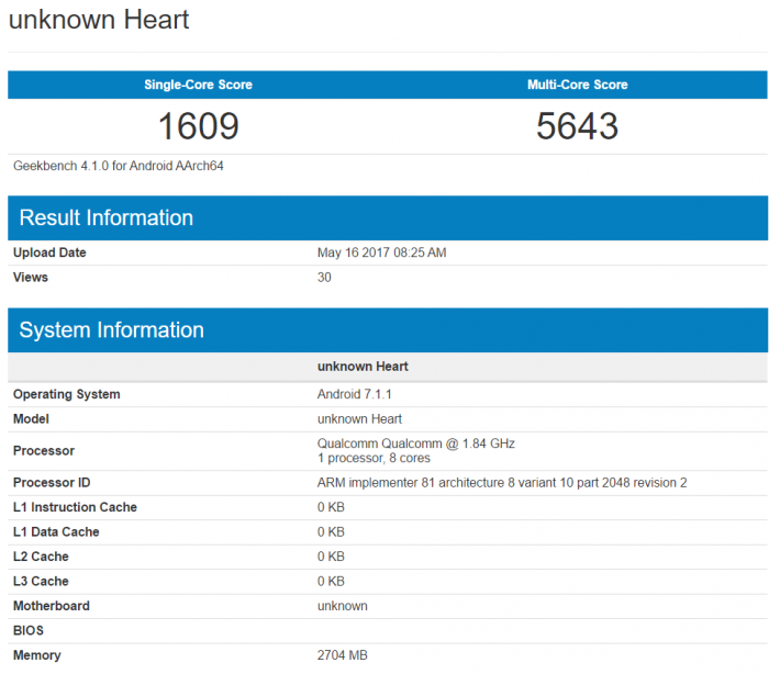 Snapdragon 660 впечатляет производительностью в бенчмарке Geekbench – фото 1