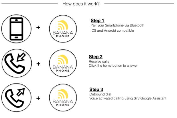 Banane Phone — когда банан научили отвечать и совершать звонки – фото 2