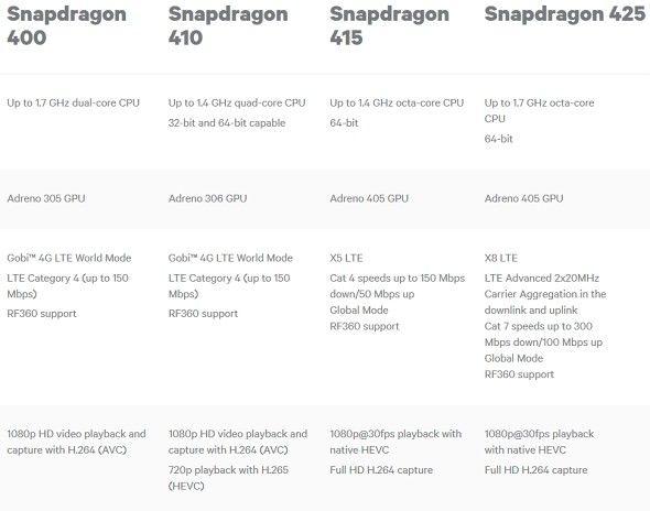 snapdragon-415-425-618-620-2