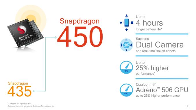 Qualcomm анонсировала 14-нм платформу Snapdragon 450 – фото 2