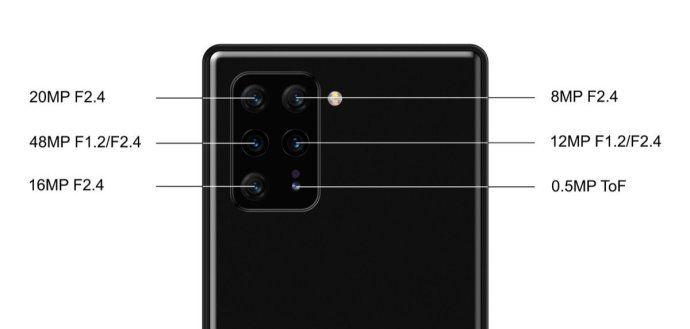 Подробности о смартфоне Sony с восемью камерами – фото 2