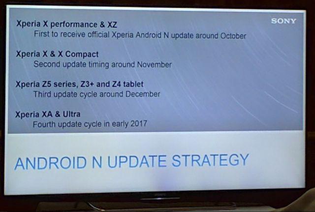 Стали известны сроки выхода апдейта до Android 7.0 Nougat для устройств Sony Xperia – фото 1