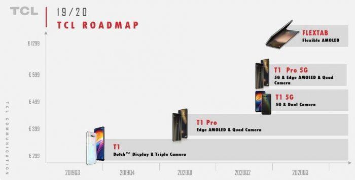 Дорожная карта премьер смартфонов TCL от известного инсайдера