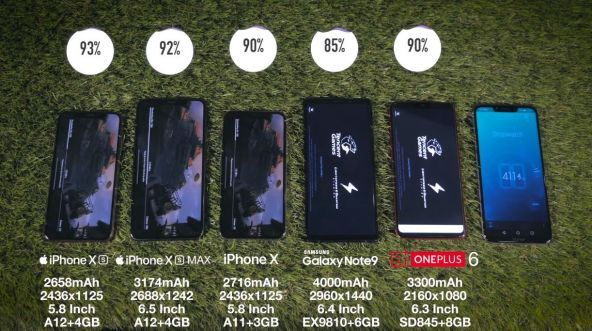 OnePlus 6 и Samsung Galaxy Note 9 проиграли по автономности iPhone XS ...