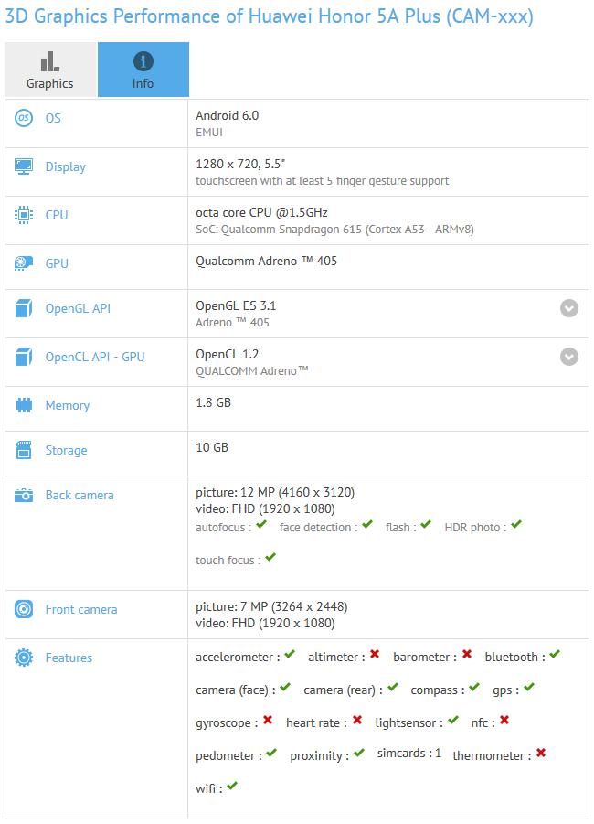 Honor 5A Plus показался в бенчмарк-тесте GFXBench – фото 1