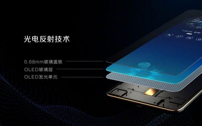 Дисплейный сканер отпечатков Vivo X20 Plus UD не идеален – фото 2