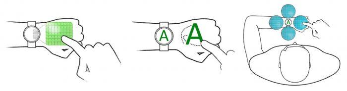 Смарт-часы от Huawei получат новую технологию управления – фото 2