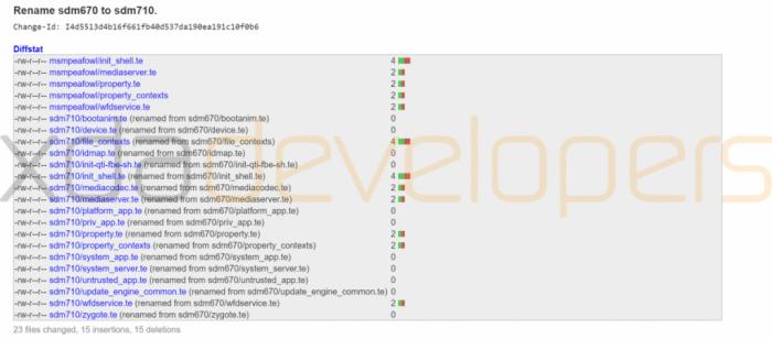 Snapdragon 710 станет аппаратной платформой смартфонов Xiaomi Comet и Sirius – фото 1