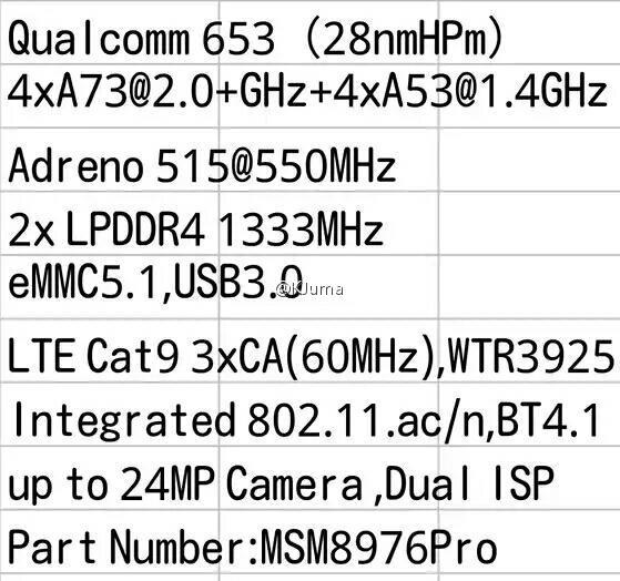 Qualcomm Snapdragon 653 (MSM8976Pro) с 4-мя ядрами Cortex-A73 и GPU Adreno 515 придет на смену Snapdragon 652 – фото 1