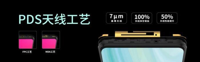 У ZTE Axon 20 5G будет еще одна фишка, но оценить ее преимущества смогут далеко не все – фото 2