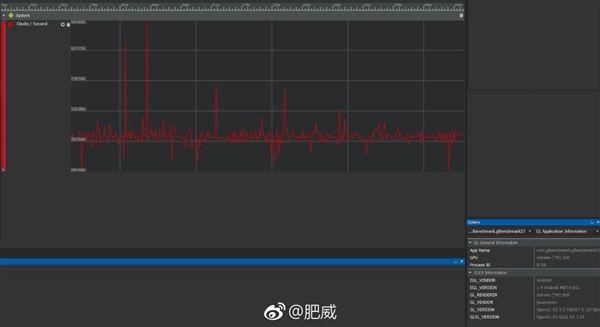 Xiaomi преуменьшает характеристики графики Adreno 540 – фото 2