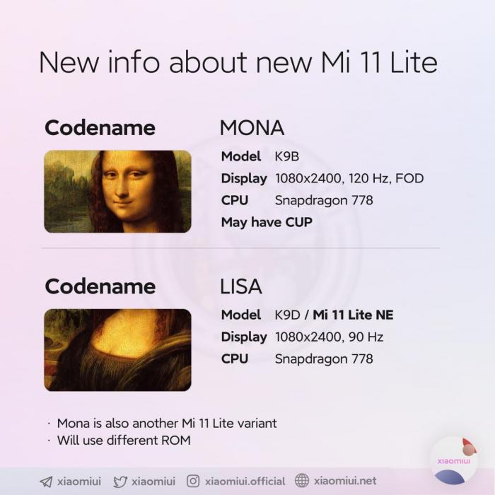 Xiaomi Mi 11 Lite получит еще две версии с рядом новшеств – фото 1