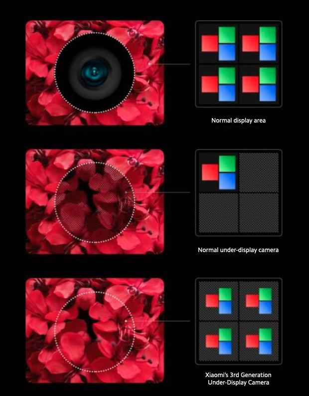Новая технологии фронталки Xiaomi