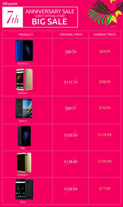 Шесть смартфонов Cubot, которые можно взять дешевле на распродаже в честь дня рождения AliExpress – фото 1