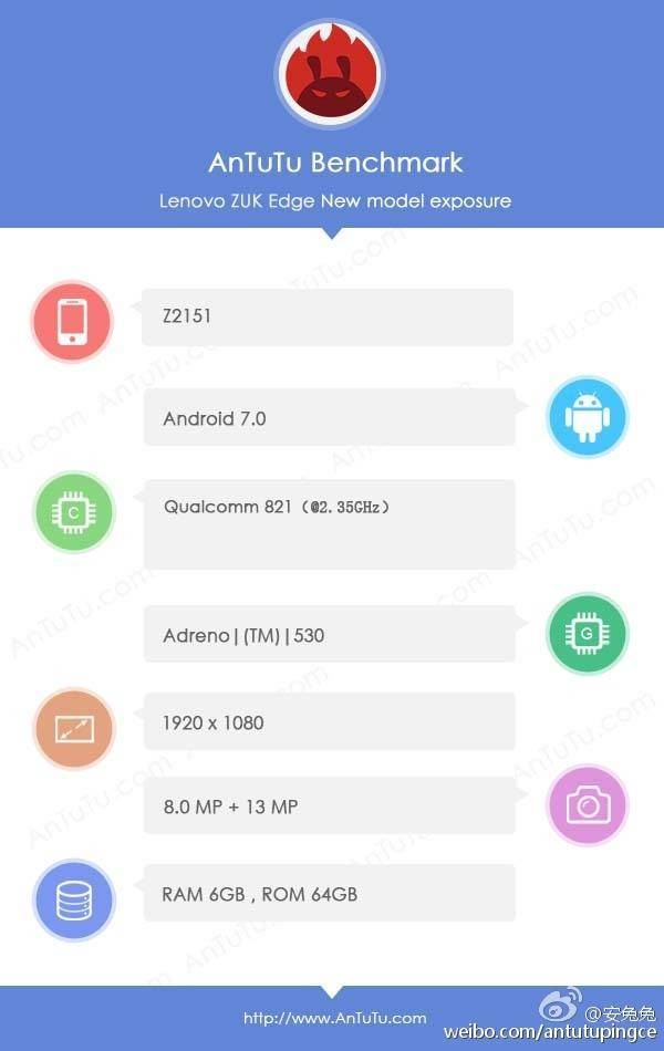 ZUK Edge на базе Snapdragon 821 демонстрирует «мускулы» в AnTuTu – фото 2