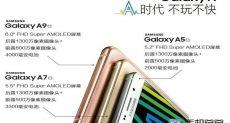 Samsung Galaxy A9: фото с характеристиками смартфона выложили в сеть