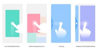 Как включить жесты на Xiaomi - настройка