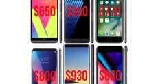 Средняя стоимость смартфонов растет. Apple и Samsung постарались