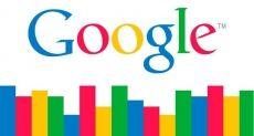 Google закрывает социальную сеть Google+
