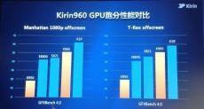Итоги недели №1: Kirin 960, Xiaomi Mi Note 2, LeEco в США, Meizu Pro 6S и M5