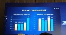 Huawei Kirin 960 с 4-мя ядрами Cortex-A73 и GPU Mali-G71 MP8 стал вторым по мощности чипом после Apple A10