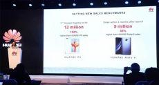 Huawei Mate 9 разошелся тиражом 5 миллионов