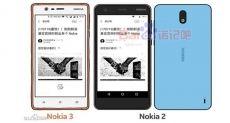 Nokia 2 был замечен в бенчмарке Geekbench