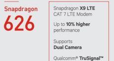 Qualcomm объявила о выходе трех мобильных чипов Snapdragon 427, 626 и 653