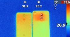 Snapdragon 625 против Helio P20: сравнение производительности