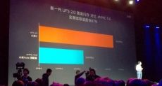 Xiaomi Mi5 набрал в бенчмарке AnTuTu 142 тысячи баллов