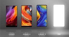 MIUI 11, Xiaomi Mi Mix 4 и Xiaomi Mi 9S: названа предположительная дата анонса