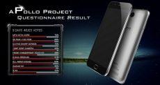 UMi Touch станет первым в мире смартфоном, созданным на основе опроса пользователей
