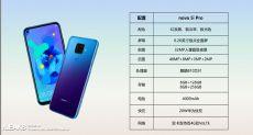 Промо-изображения Huawei Nova 5i Pro: характеристики и дизайн