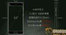 Xiaomi Mi5: десять известных фактов о долгожданном смартфоне